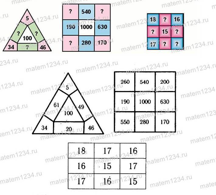 Решить магические квадраты 2 класс петерсон