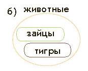 Учебник. Демидова 3 класс 2 часть. Страница 49