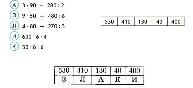 Учебник. Демидова 3 класс 2 часть. Страница 77