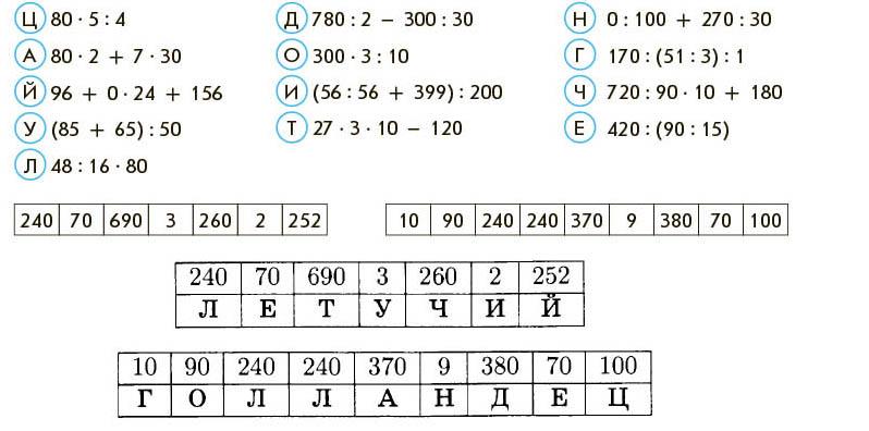 Учебник. Демидова 3 класс 2 часть. Страница 81