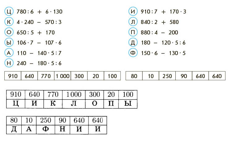 Учебник. Демидова 3 класс 2 часть. Страница 93
