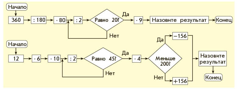 Учебник. Демидова 3 класс 2 часть. Страница 85