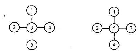 Учебник. Моро 2 класс 1 часть. Страница 73