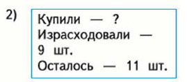 Учебник. Моро 2 класс 1 часть. Страница 83