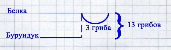 Учебник. Моро 2 класс 2 часть. Страница 21