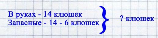 Учебник. Моро 2 класс 2 часть. Страница 10