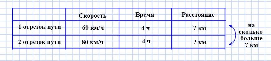 Учебник Моро 4 класс 2 часть. Страница 6