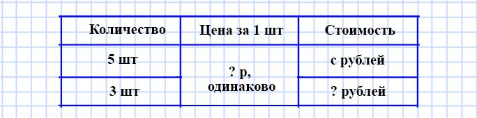 Учебник Моро 4 класс 2 часть. Страница 8