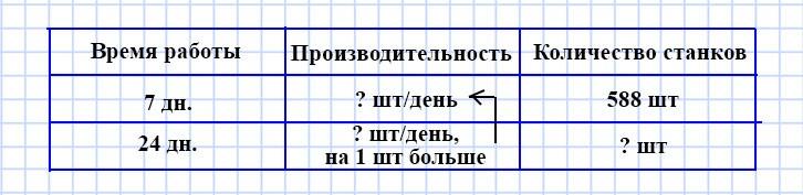 Учебник Моро 4 класс 2 часть. Страница 101