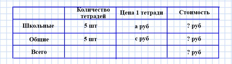 Учебник Моро 4 класс 2 часть. Страница 33