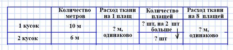 Учебник Моро 4 класс 2 часть. Страница 46