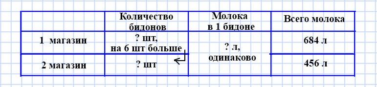 Учебник Моро 4 класс 2 часть. Страница 55