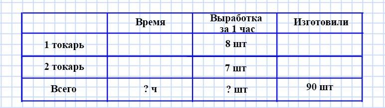 Учебник Моро 4 класс 2 часть. Страница 66
