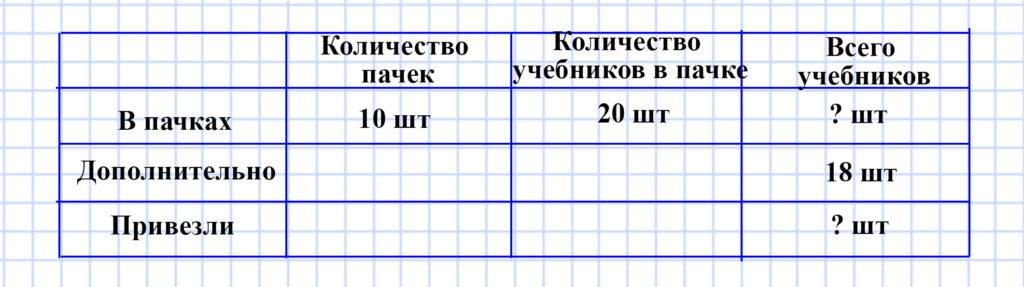 Учебник Моро 4 класс 1 часть. Страница 13