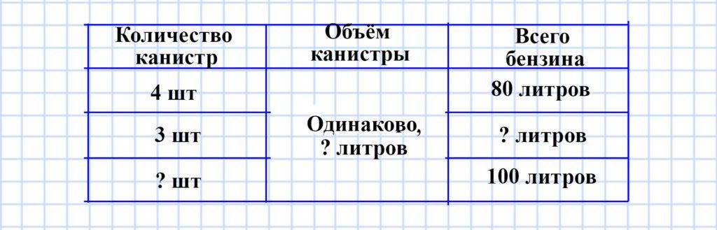 Учебник Моро 4 класс 1 часть. Страница 14