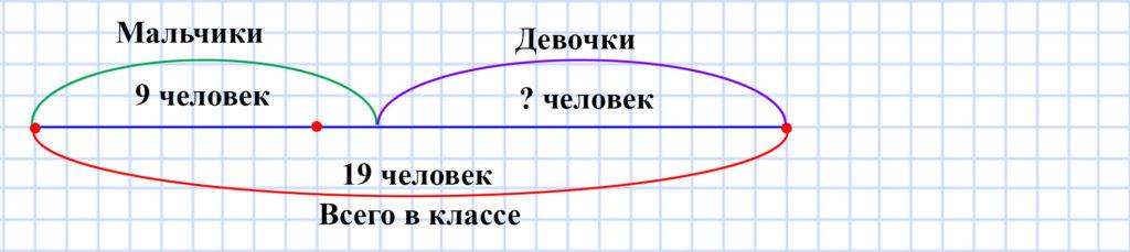 Учебник Моро 4 класс 1 часть. Страница 5