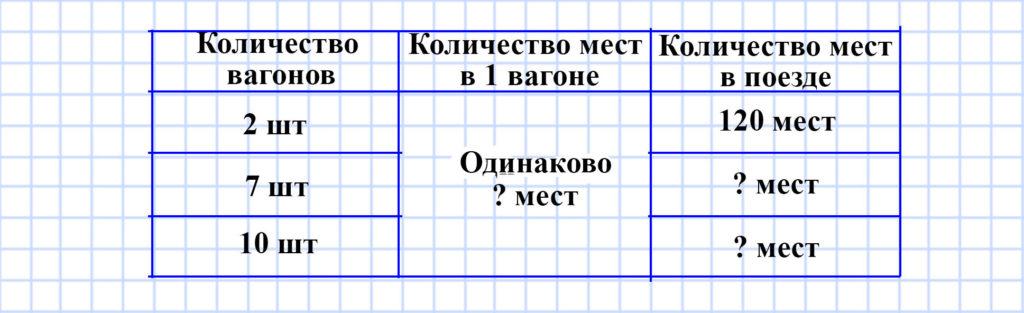 Учебник Моро 4 класс 1 часть. Страница 6