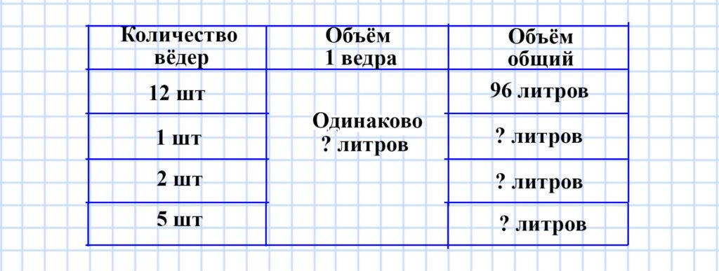 Учебник Моро 4 класс 1 часть. Страница 8