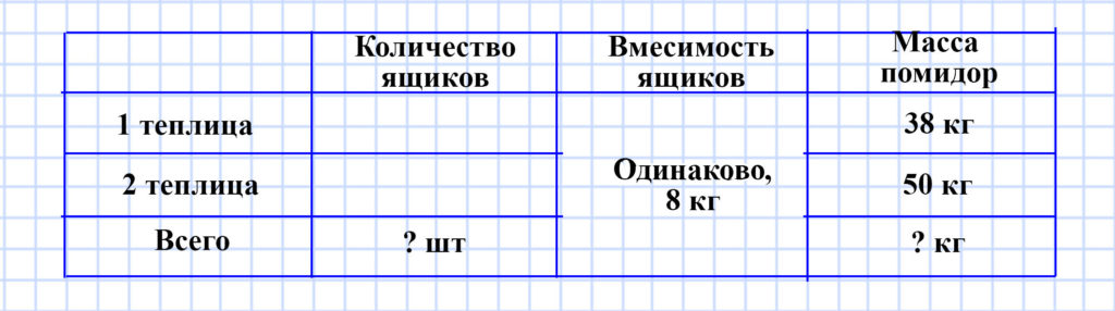 Учебник Моро 4 класс 1 часть. Страница 19