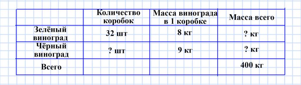 Учебник Моро 4 класс 1 часть. Страница 42