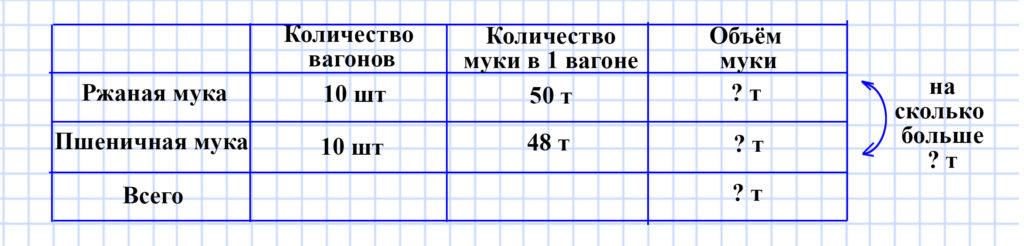 Учебник Моро 4 класс 1 часть. Страница 46