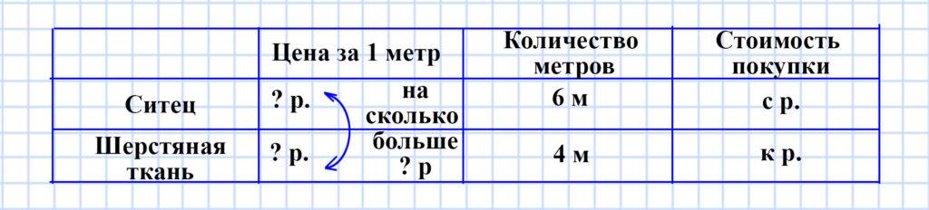 Учебник Моро 4 класс 1 часть. Страница 47