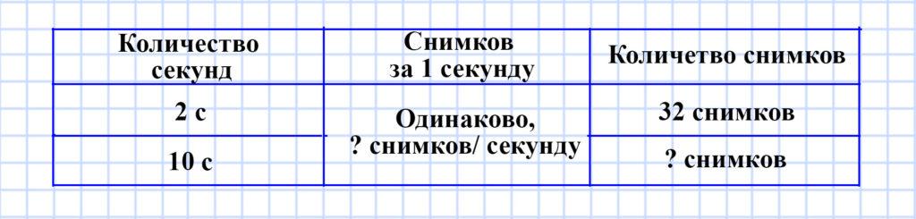 Учебник Моро 4 класс 1 часть. Страница 50