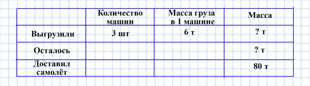 Учебник Моро 4 класс 1 часть. Страница 52