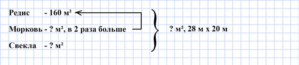 Учебник Моро 4 класс 1 часть. Страница 54