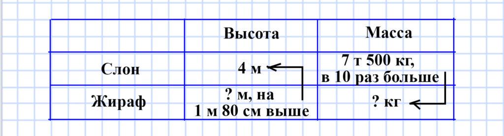Учебник Моро 4 класс 1 часть. Страница 56