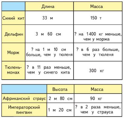 Учебник Моро 4 класс 1 часть. Страница 57