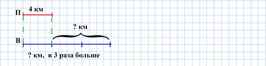 Учебник Моро 4 класс 1 часть. Страница 85