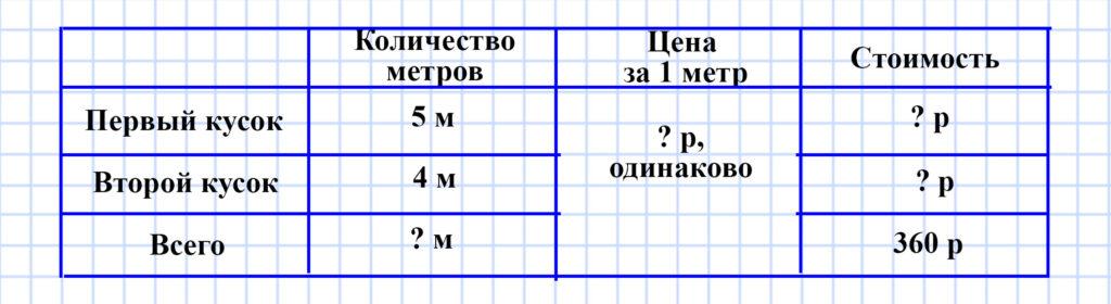 Учебник Моро 4 класс 1 часть. Страница 86