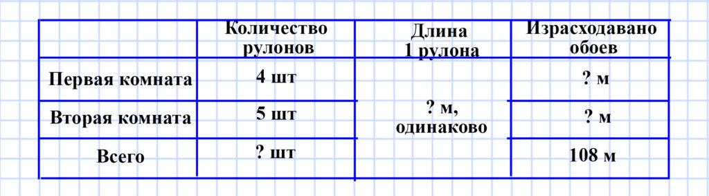 Учебник Моро 4 класс 1 часть. Страница 87