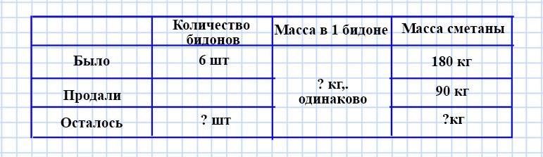Учебник Моро 4 класс 1 часть. Страница 94