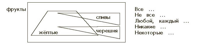 Учебник. Демидова 3 класс 2 часть. Страница 56
