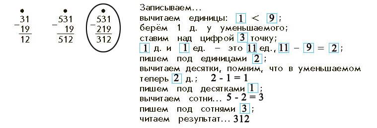 Учебник. Демидова 3 класс 2 часть. Страница 58