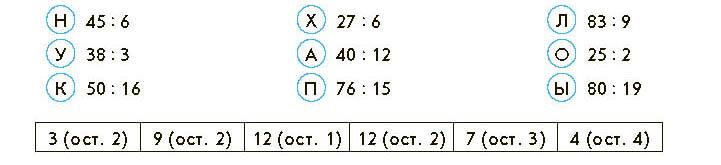 Учебник. Демидова 3 класс 2 часть. Страница 57