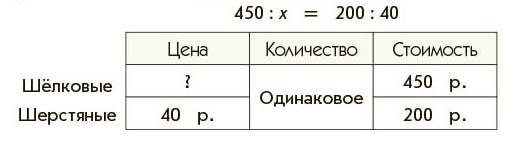Учебник. Демидова 3 класс 2 часть. Страница 94