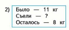 Учебник. Моро 2 класс 1 часть. Страница 34