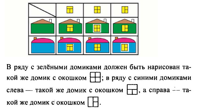 Учебник. Моро 2 класс 1 часть. Страница 81