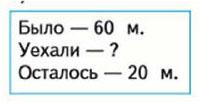 Учебник. Моро 2 класс 2 часть. Страница 35