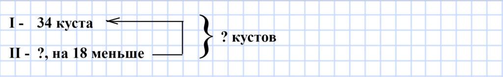 Мерзляк 5 класс - § 1. Ряд натуральных чисел