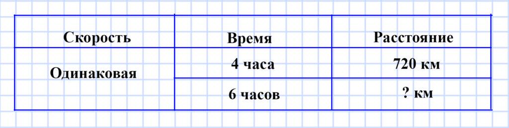 Мерзляк 5 класс - § 2. Цифры. Десятичная запись натуральных чисел