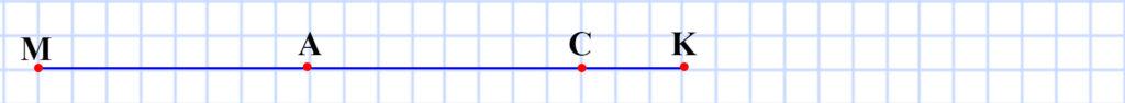 Мерзляк 5 класс - § 3. Отрезок. Длина отрезка
