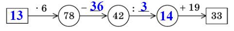 Мерзляк 5 класс - § 19. Деление с остатком