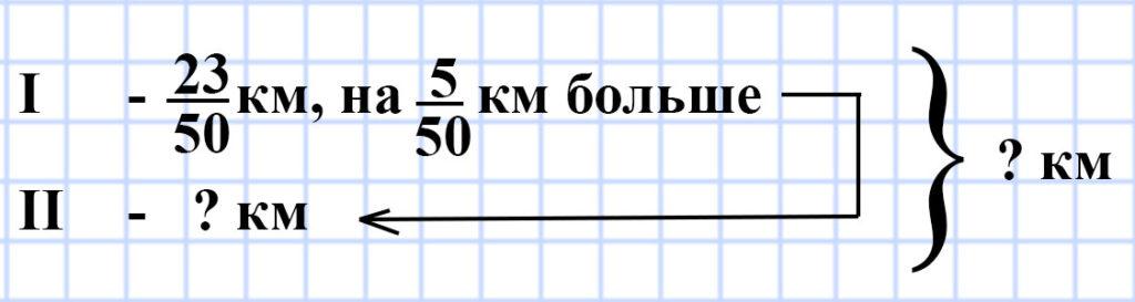 Мерзляк 5 класс - § 27. Сложение и вычитание дробей с одинаковыми знаменателями