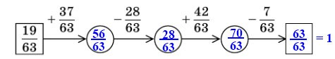 Мерзляк 5 класс - § 28. Дроби и деление натуральных чисел