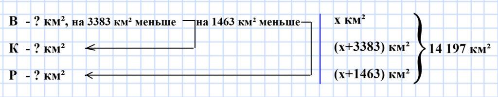Мерзляк 5 класс - § 29. Смешанные числа