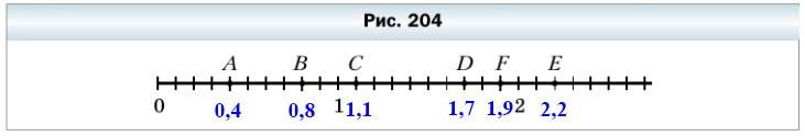 Мерзляк 5 класс - § 30. Представление о десятичных дробях
